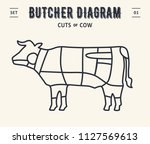 cut of meat set. poster butcher ... | Shutterstock .eps vector #1127569613
