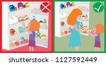 children safety   opened fridge.... | Shutterstock .eps vector #1127592449