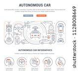 line banner of autonomous car.... | Shutterstock .eps vector #1128008669
