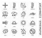 set of 16 icons such as celsius ...