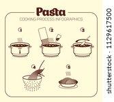 pasta cooking process...   Shutterstock .eps vector #1129617500