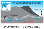 thailand cave rescue from tham... | Shutterstock .eps vector #1129874063