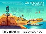 vector oil industry business... | Shutterstock .eps vector #1129877480