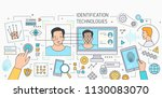 horizontal banner with facial... | Shutterstock .eps vector #1130083070