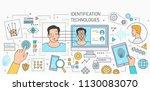 horizontal banner with facial... | Shutterstock .eps vector #1130083070