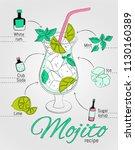 illustration of mojito on light ... | Shutterstock .eps vector #1130160389
