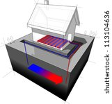 heat pump diagram � groundwater  heat pump combined with underfloor heating= low temperature heating system