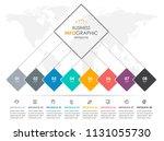 vector infographic label design ...   Shutterstock .eps vector #1131055730