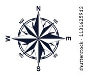 Compass. Direction. North West...
