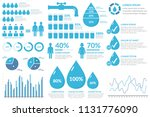 water infographic elements  ... | Shutterstock .eps vector #1131776090
