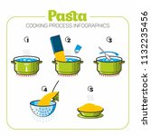 pasta cooking process... | Shutterstock .eps vector #1132235456