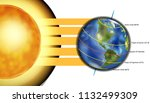 Diagram of five major circles of latitude on the Earth. Vector illustration