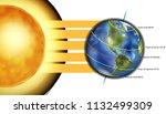diagram of five major circles... | Shutterstock .eps vector #1132499309