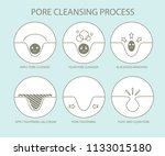 pore cleansing process | Shutterstock .eps vector #1133015180