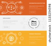ecommerce 3 horizontal webpage...