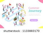customer journey flat isometric ... | Shutterstock . vector #1133883170