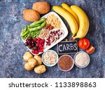 products sources of... | Shutterstock . vector #1133898863