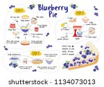 blueberry pie recipe. home... | Shutterstock . vector #1134073013