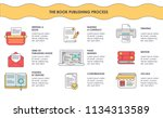 infographic of book publishing... | Shutterstock .eps vector #1134313589