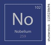 nobelium no chemical element...   Shutterstock .eps vector #1135238696