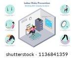 labor risks prevention. office... | Shutterstock .eps vector #1136841359