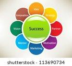 presentation slide template ... | Shutterstock .eps vector #113690734