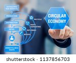 Small photo of Circular economy business model for sustainable development system, decreasing natural resources needs and waste, recycle, reuse, refurbish, improve product lifecycle, businessman presentation