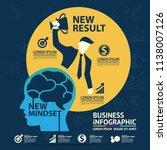 new mindset new results  ... | Shutterstock .eps vector #1138007126