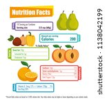 healthy food with nutritional... | Shutterstock .eps vector #1138042199