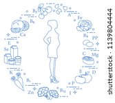pregnant woman and foods rich...   Shutterstock .eps vector #1139804444