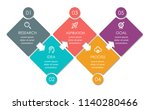 business infographic design... | Shutterstock .eps vector #1140280466