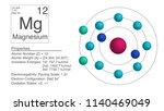 magnesium  chemical element... | Shutterstock .eps vector #1140469049