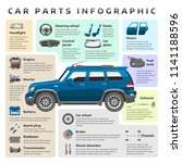 car parts service infographic... | Shutterstock .eps vector #1141188596