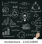 business hand writing business...   Shutterstock . vector #114214840