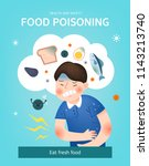 how to prevent food poisoning | Shutterstock .eps vector #1143213740