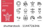diving icon pack outline style. ... | Shutterstock .eps vector #1144726346