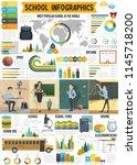 school infographic with... | Shutterstock .eps vector #1145718200