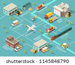 isometric logistics infographic ... | Shutterstock .eps vector #1145848790