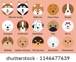 dog type in circle shape | Shutterstock .eps vector #1146677639