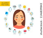 a girl with allergies. set of... | Shutterstock .eps vector #1146839843