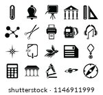 set of 20 icons such as compass ...