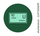 periodic table element uranium...
