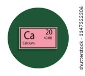periodic table element calcium...