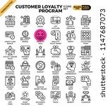 customer loyalty concept icons... | Shutterstock .eps vector #1147687073