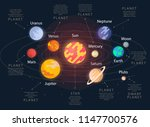 the planet of the solar system. ... | Shutterstock .eps vector #1147700576