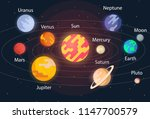 the planet of the solar system. ... | Shutterstock .eps vector #1147700579