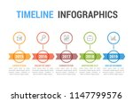 timeline infographics with...   Shutterstock .eps vector #1147799576