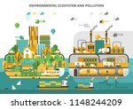 ecological ecosystem and... | Shutterstock .eps vector #1148244209
