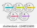 thin line minimal infographic...   Shutterstock .eps vector #1148513600