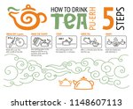 vector icons set about brewing... | Shutterstock .eps vector #1148607113